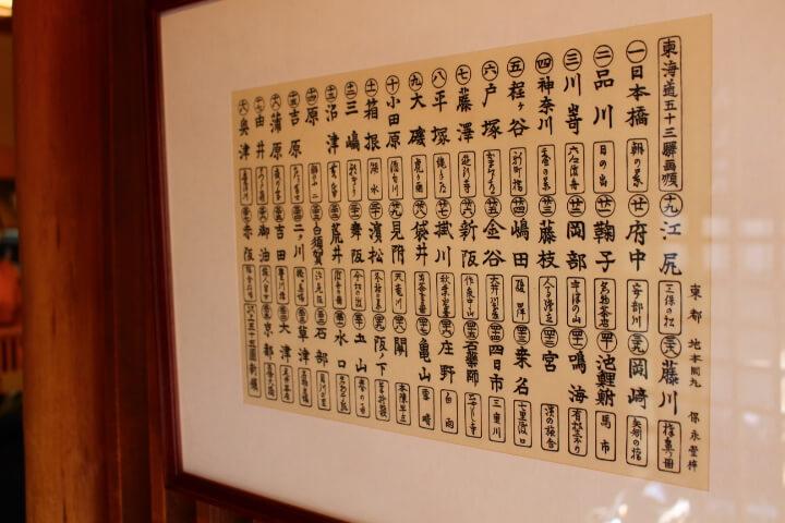 東海道五十三次一覧