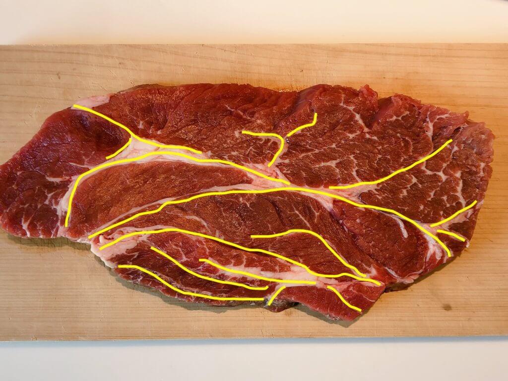 肉の筋を黄色いラインで引いた様子